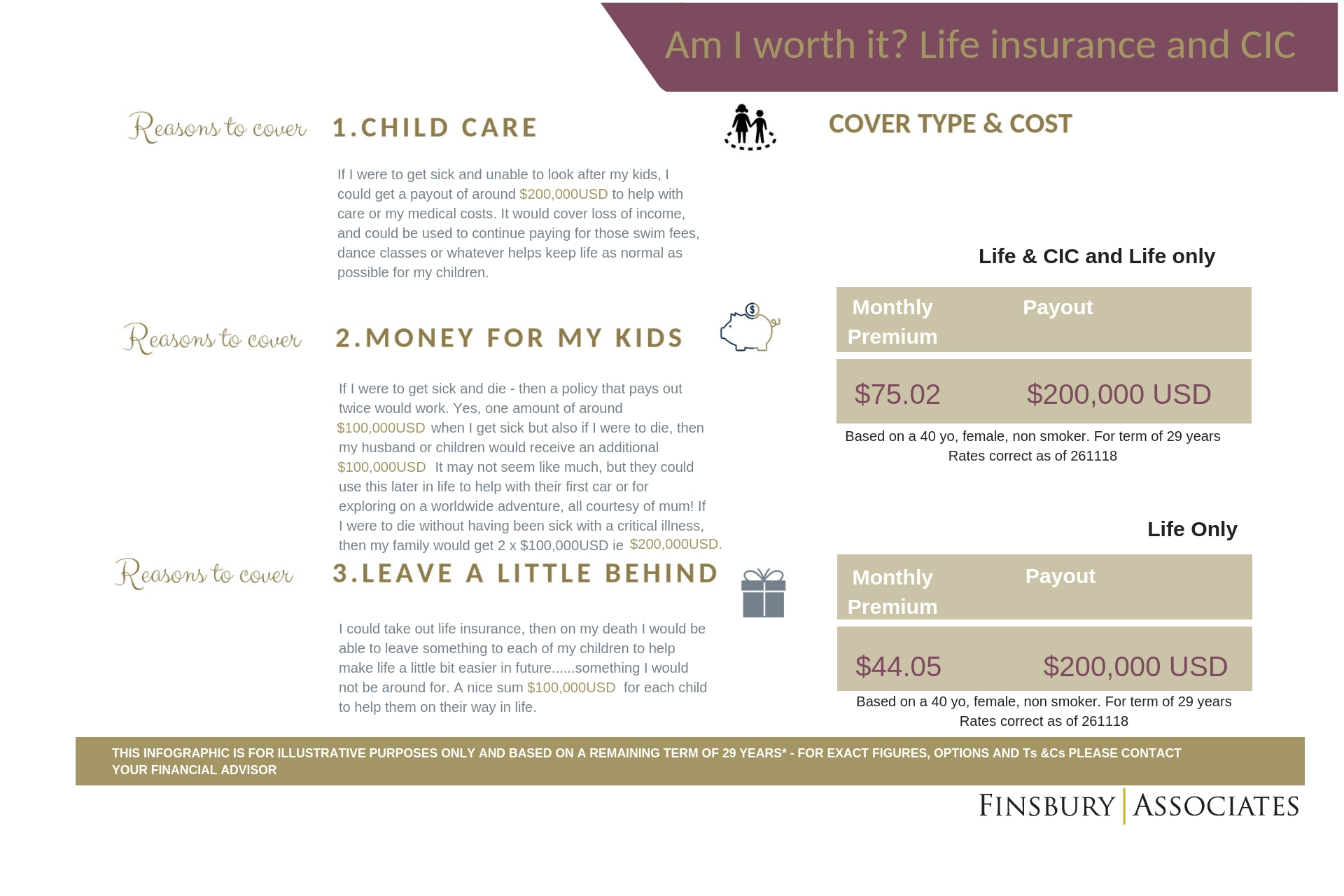 Life and CIC infographic